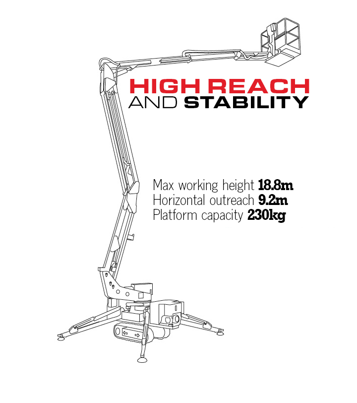 CMC S19N Spider Lift
